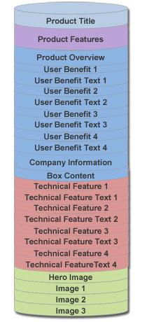XML Database Visual