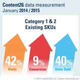 Content26-data-measurement-Jan.-2014-&-2015