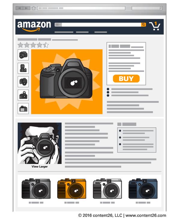 Digital Shopping Infographic