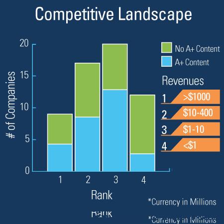 competitive-landscape-v2