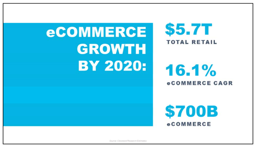 Cleveland Research Company ecommerce